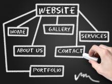 website strategy flowchart